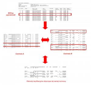 analiza-danych-billingowych-artykul-forensictools-mediarecovery