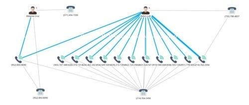DataWalk-ekrany-rozwiazania-forensictools (1)
