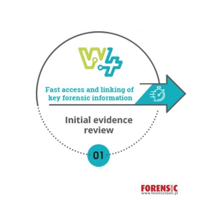 W4 - Intella for smart e-discovery - stage 1 - scheme